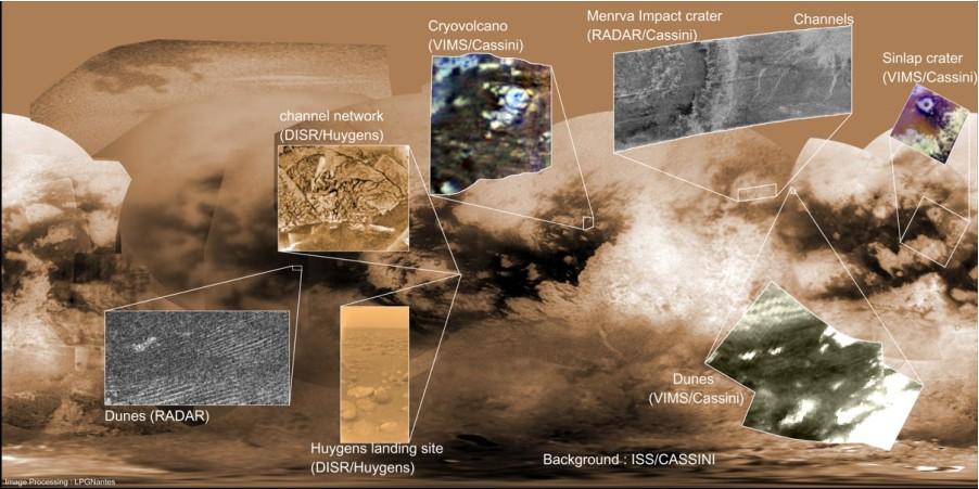 Exemple Titan